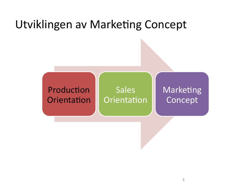 """marketing concept of marketing and marketing In 1964, neil borden published an article whose title was """"the concept of the marketing mix"""", from which the marketing mix concept started gaining popularity in the 1940s, james culliton portrayed the marketing manager as a mixer of ingredients."""