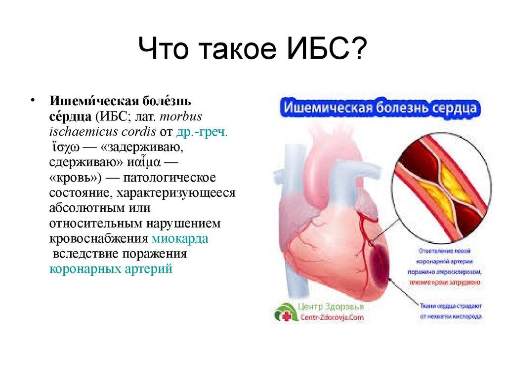 Сердечные болезни и их симптомы
