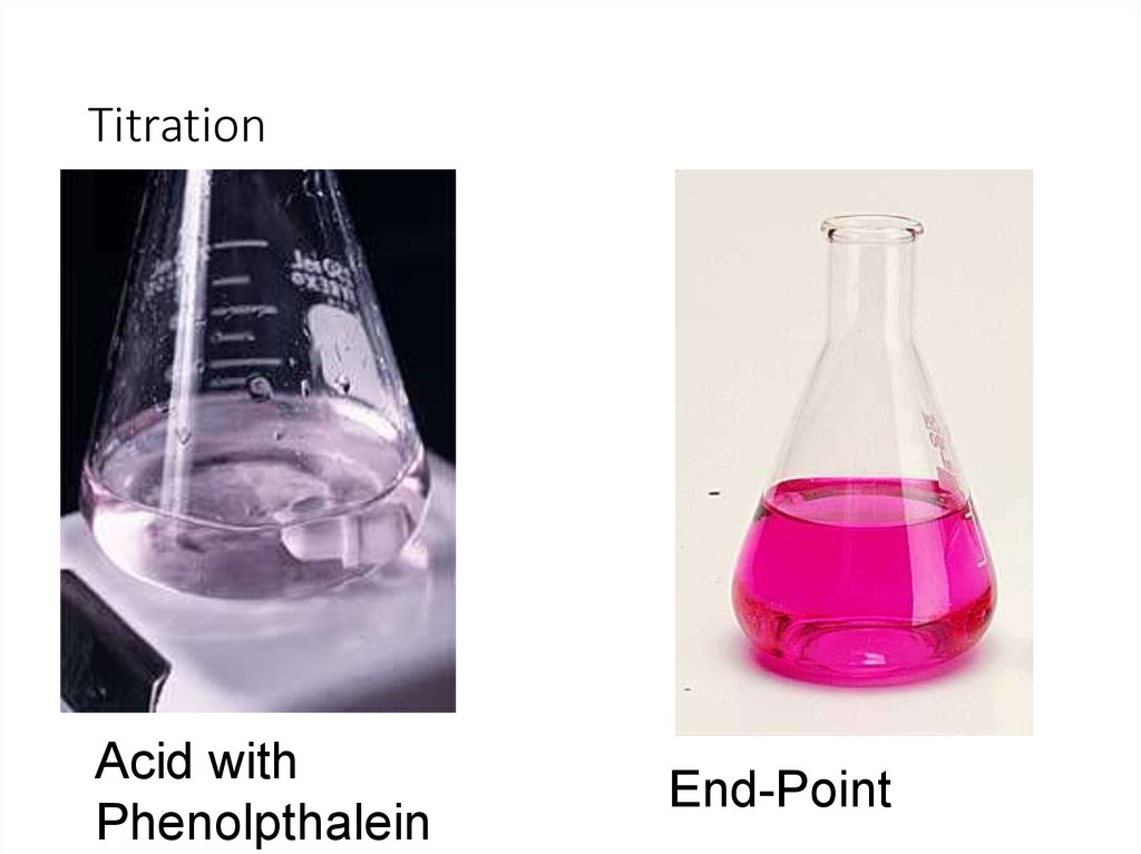 acid base titration report Introduction this laboratory exercise relies on a titration technique to determine an unknown concentration of monoprotic acid in solution in the process of titration, a basic solution is.
