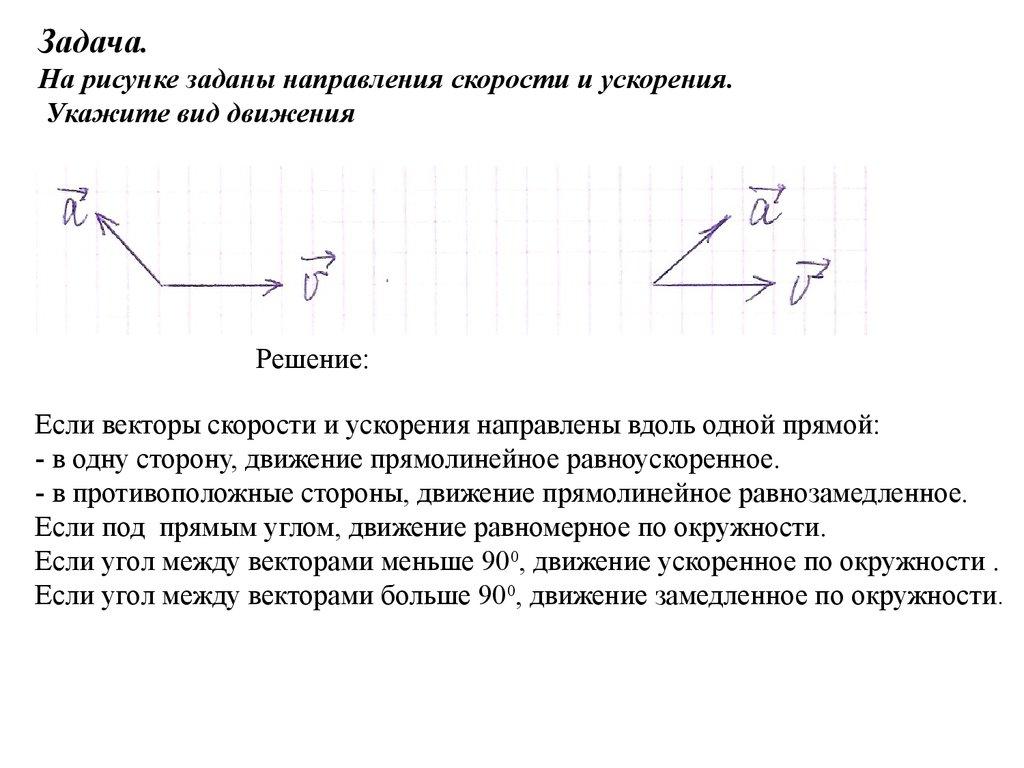 Задачи с векторами по физике решение графы решение задач онлайн