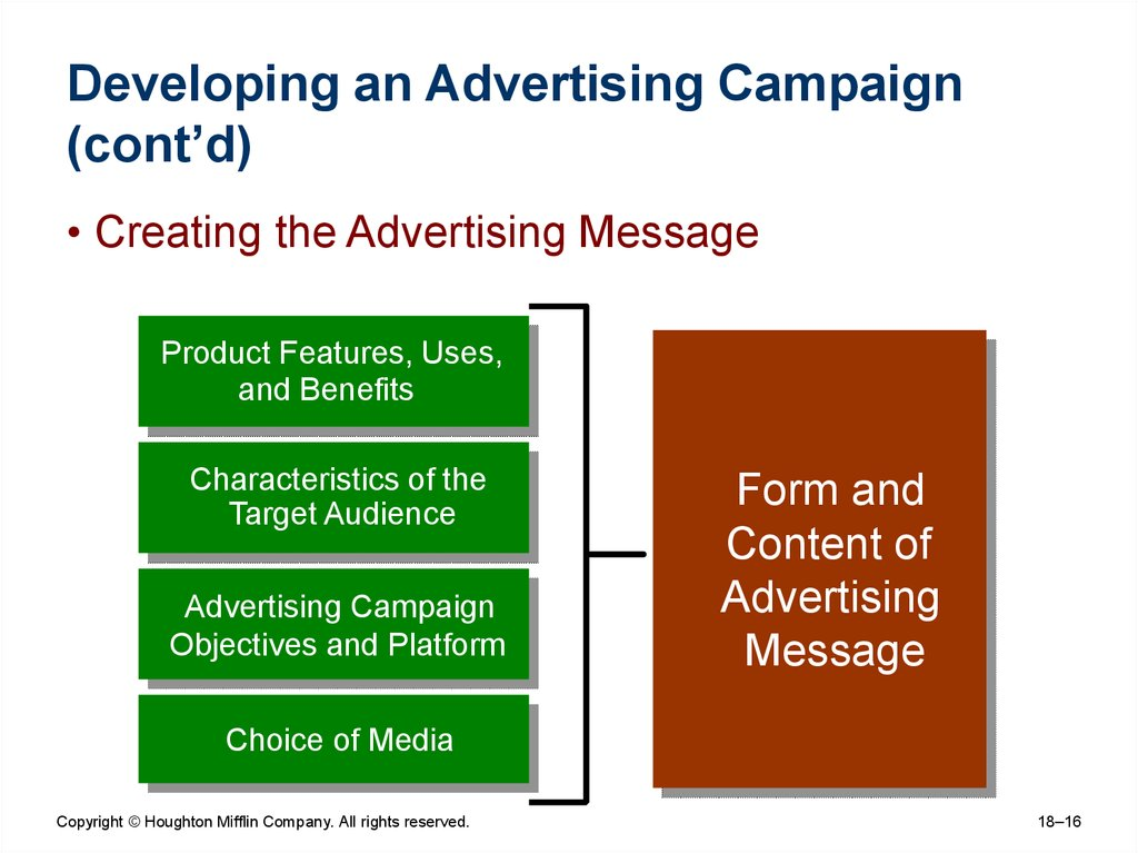 developing an advertising campaign checkpoint Can't afford an agency price tag run your own advertising campaign, whether you're a small business or a freelancer trying to promote yourself.