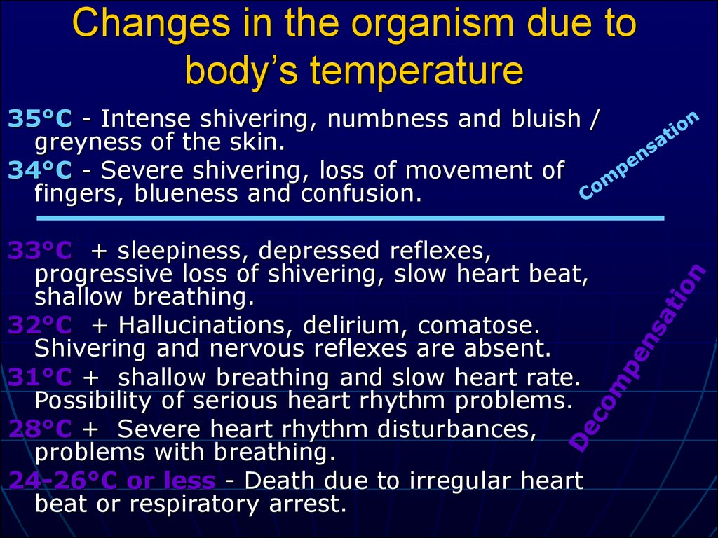 Changes in the organism due to body's temperature