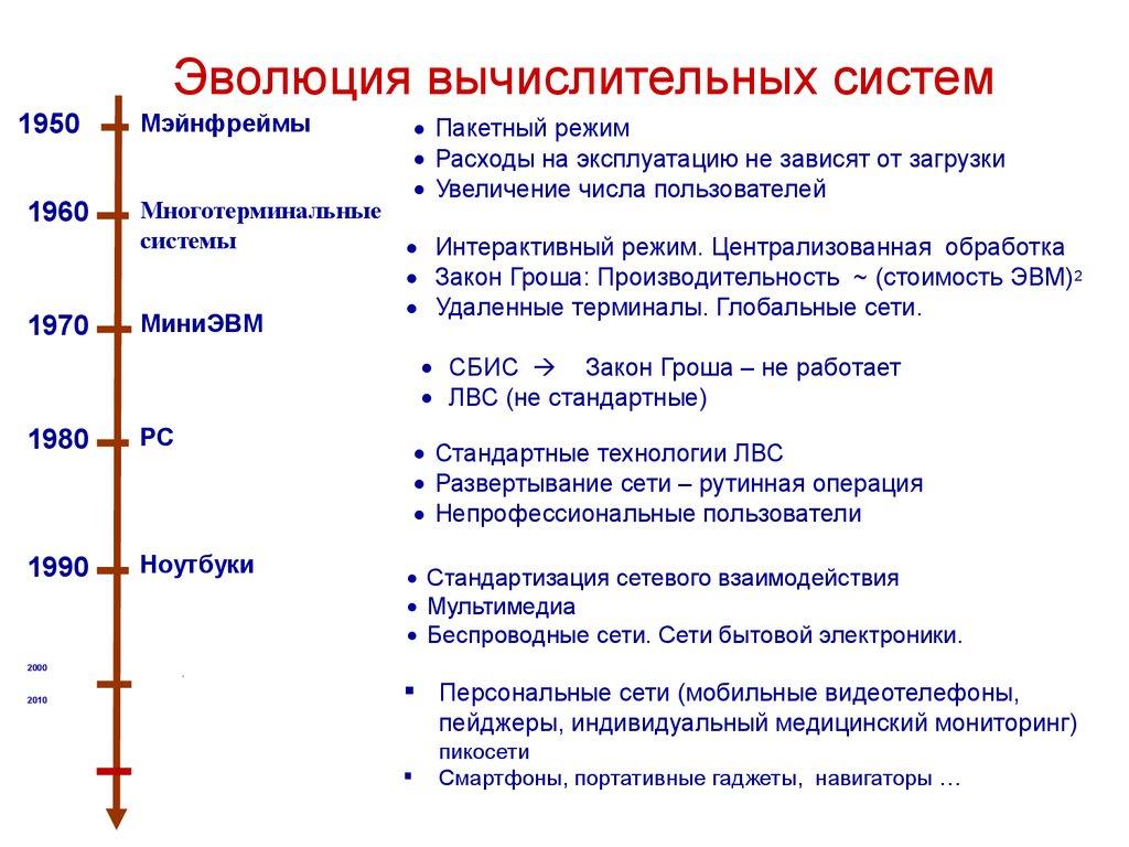 Second Language Lexical Processes: