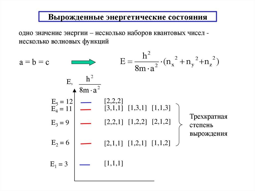 диаграмма состояния гольмий телур описание