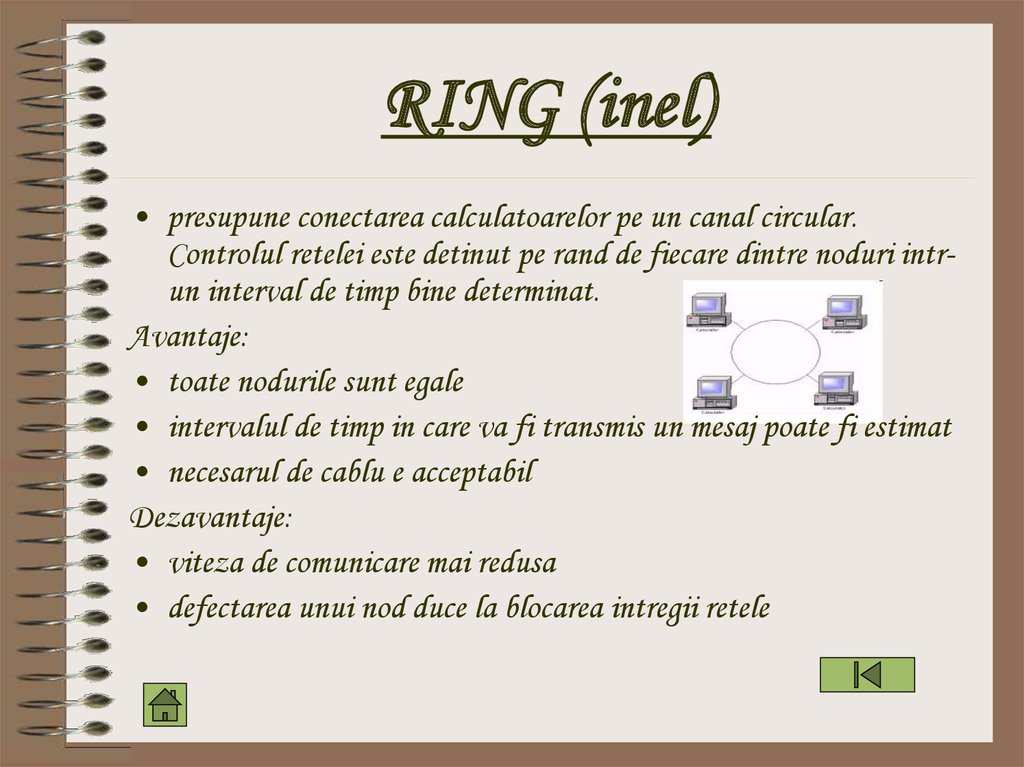 RING (inel)