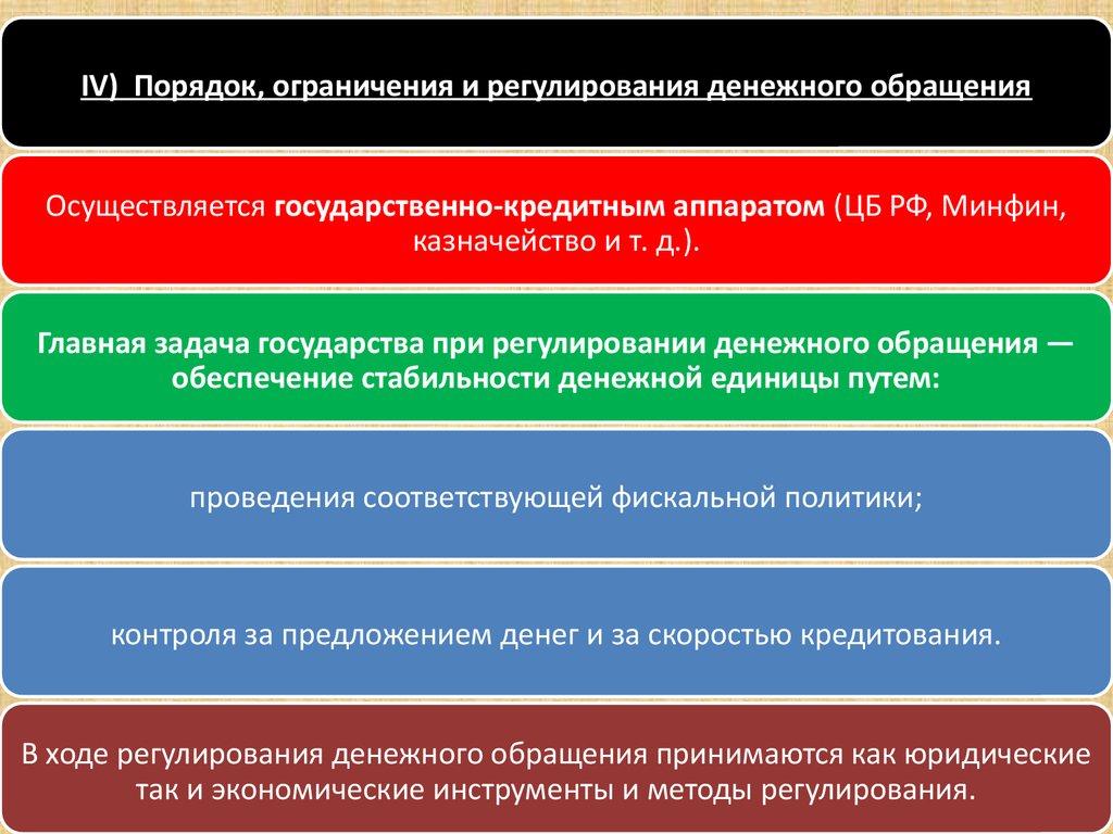 Решение задач на закон денежного обращения задачи хомченко с решениями