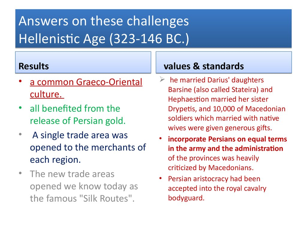 Answers on these challenges Hellenistic Age (323-146 BC.)
