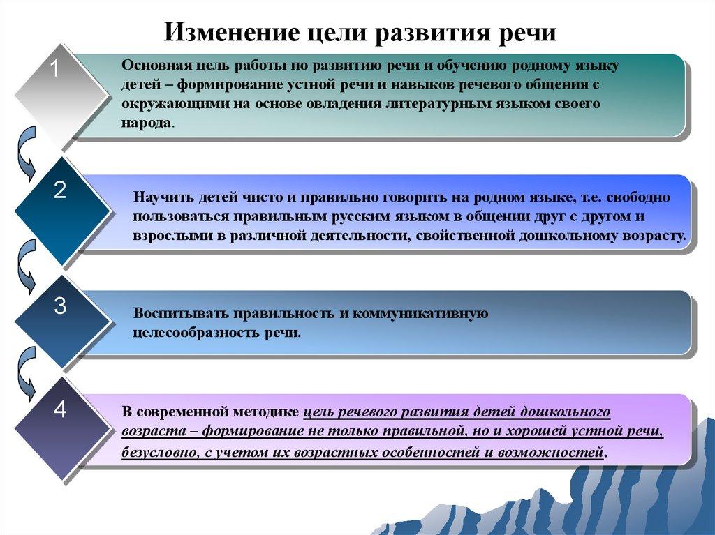 Девушка модель работы по развитию речи работа в польше для белорусов для девушек