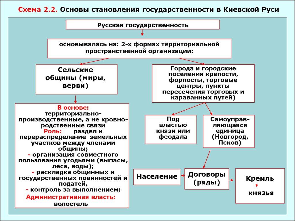 pdf Стратегическая программа автоматизации Центрального Банка Армении на 2004 2006