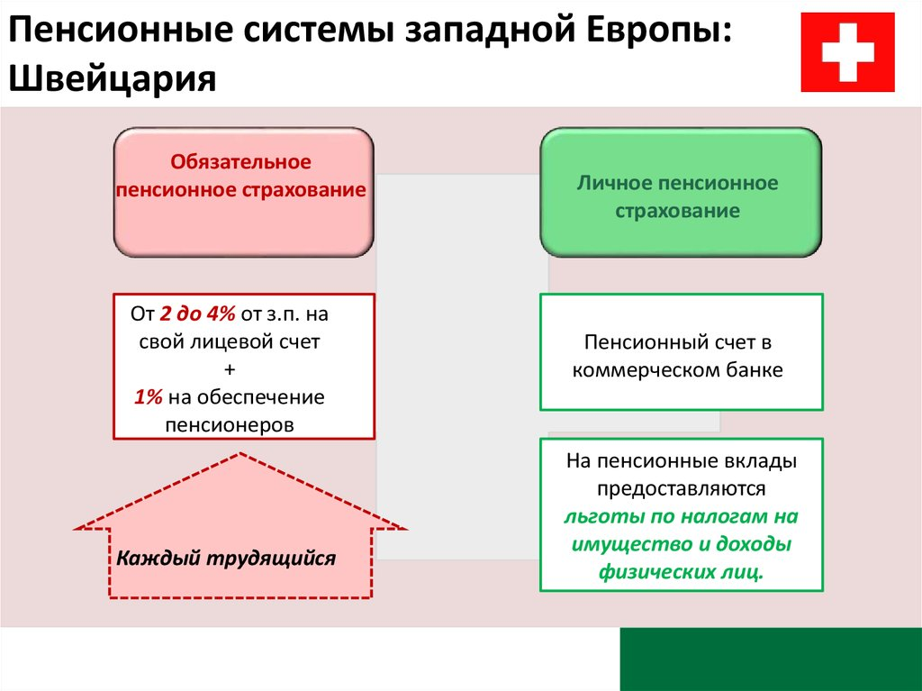 Вклады 2013 пенсионные справка о назначении пенсии как получить в мфц