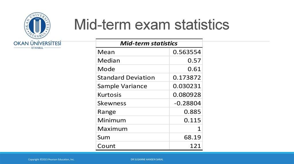 practice midterm exam statistics
