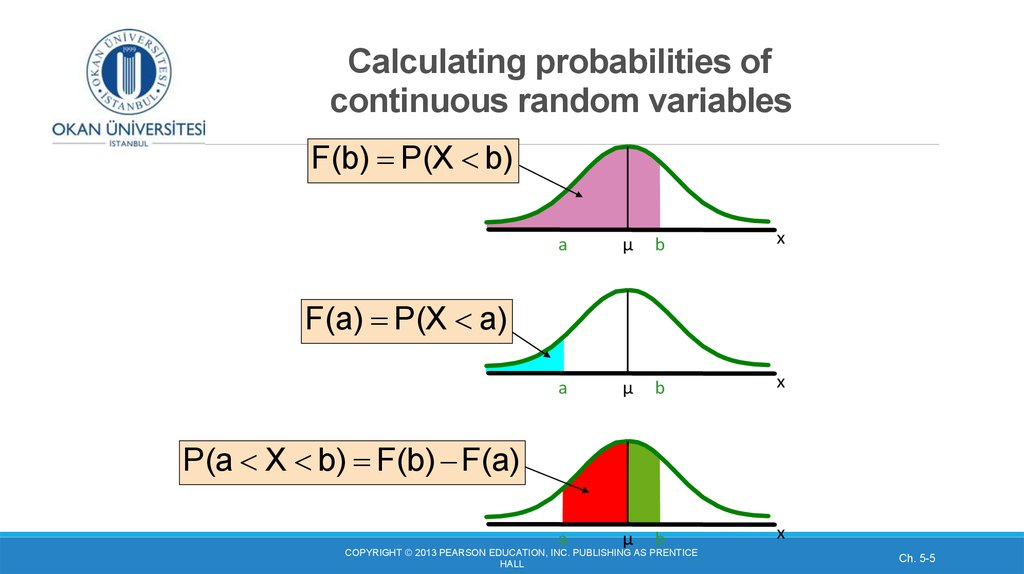 Calculating probabilities of continuous random variables