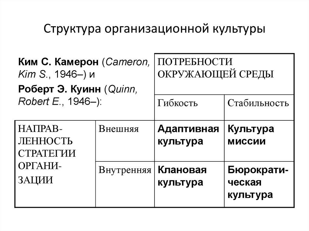 download методы демографических исследований 1969
