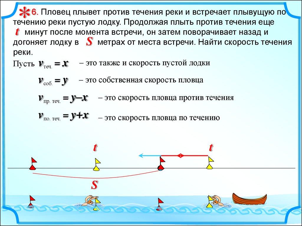 Решение задачи про лодку и течение реки основы управления персоналом задачи с решениями
