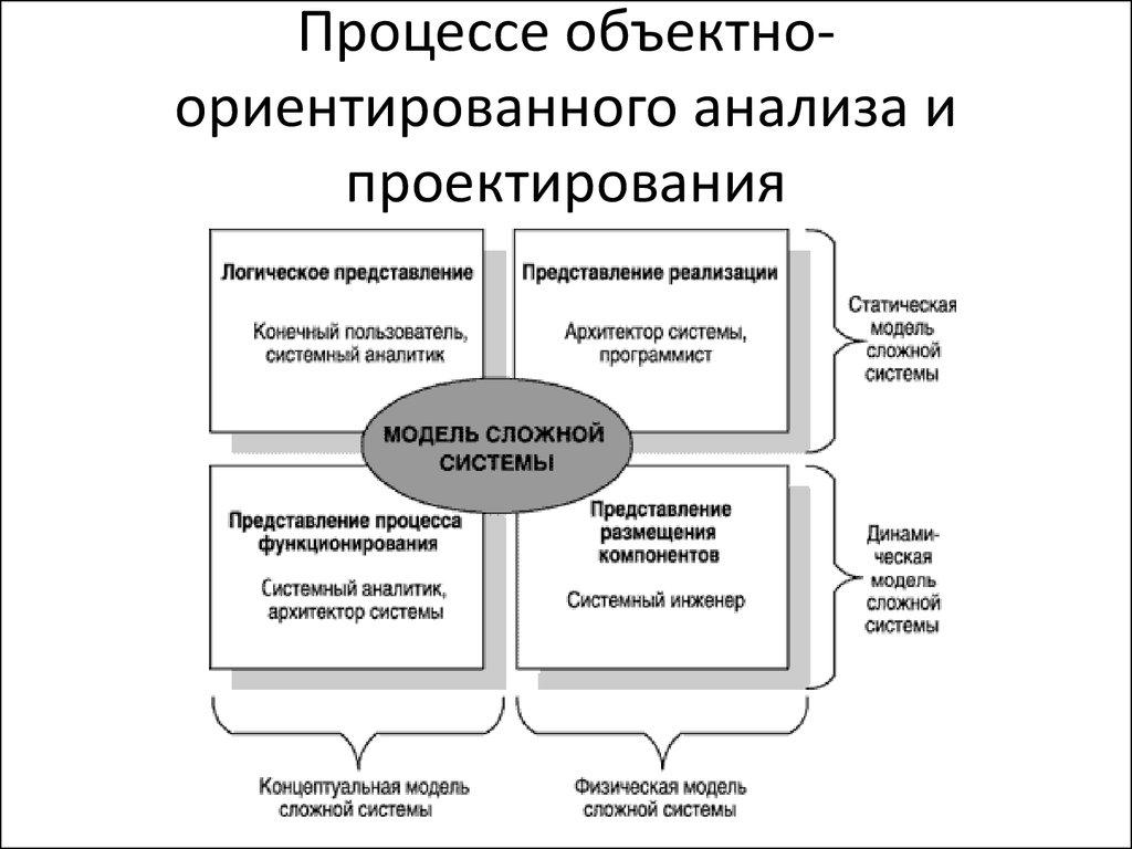 epub Strategisches Controlling in international tätigen Konzernen: Aufgaben
