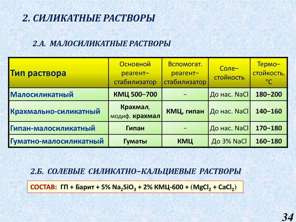 HQ bot telegram Воткинск Реагент Телеграм Раменское