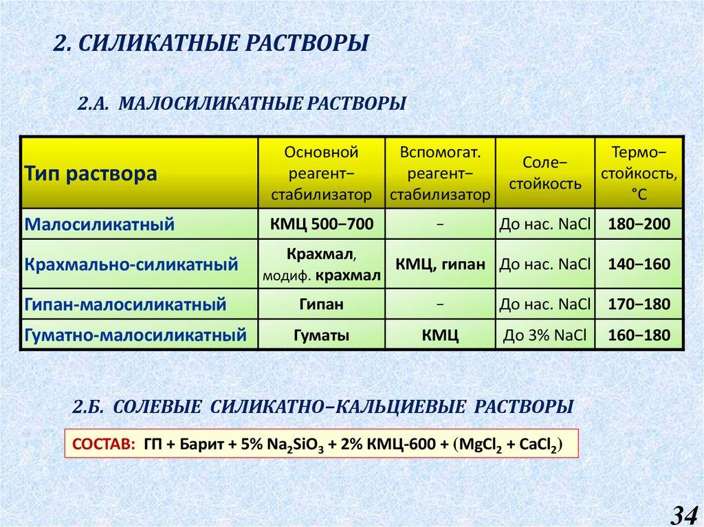 Кристаллы бот телеграм СЗАО MDA Магазин Нижневартовск