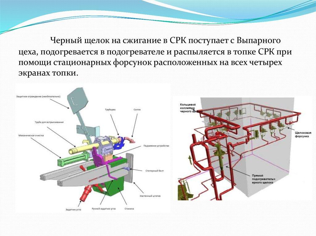 оператор водогрейных котлов работа в москве