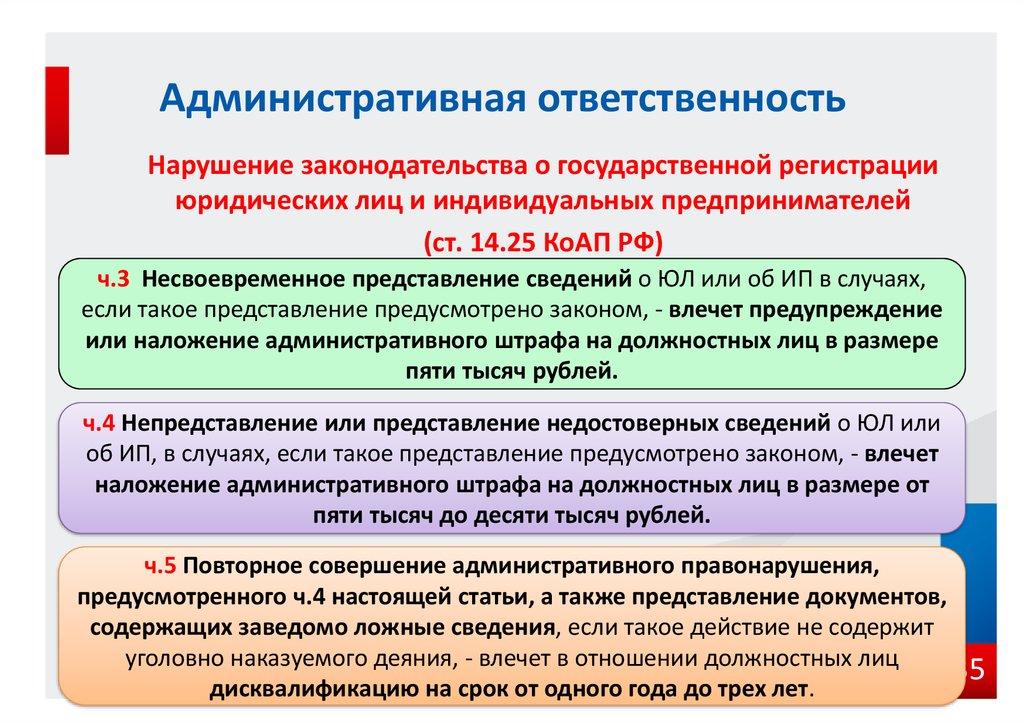 Срок гос регистрации юр лиц и ип ифнс красноярск регистрация ооо
