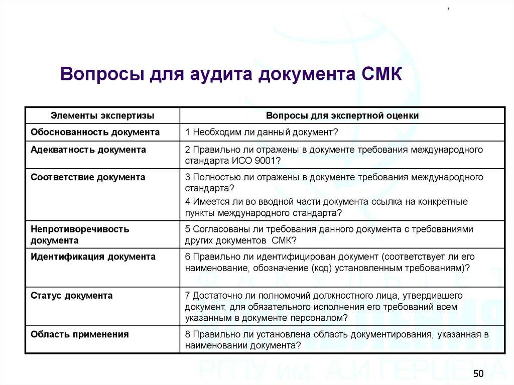 Пример составленного чек-листа по исо 9001 сертификация фз 2011