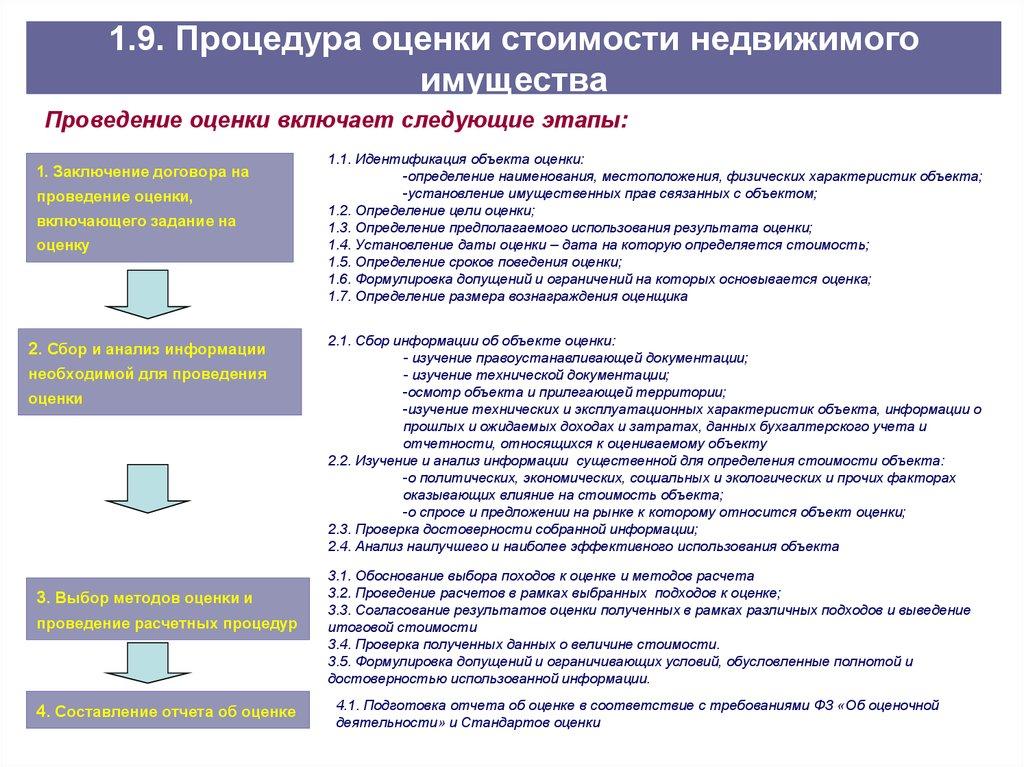 как проводится оценка оценка бизнеса сельскохозяйственного предприятия  оборудования Оценка машин и оборудования процесс, оценка спроса на  аналогичные по ... 2f9700b0dae