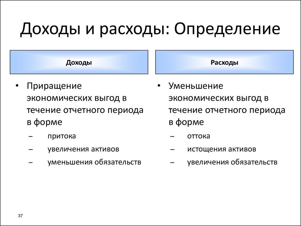 советским картинка учет доходов и расходов задачей