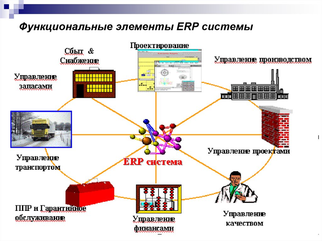 enterprise resource planning erp system What is erp and why do you need it erp is an acronym that stands for enterprise resource planning (erp) it's a business process management software that manages and integrates a company's financials, supply chain, operations, reporting, manufacturing, and human resource activities.