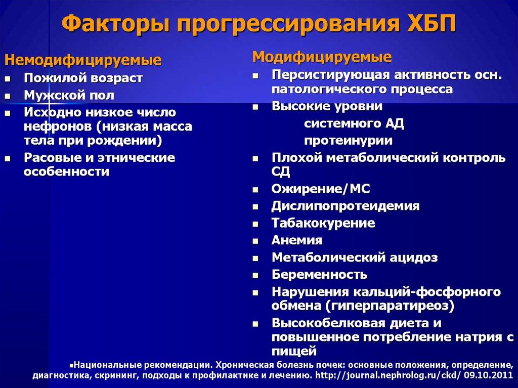 Клинические рекомендации по диагностике и лечению пиелонефрита