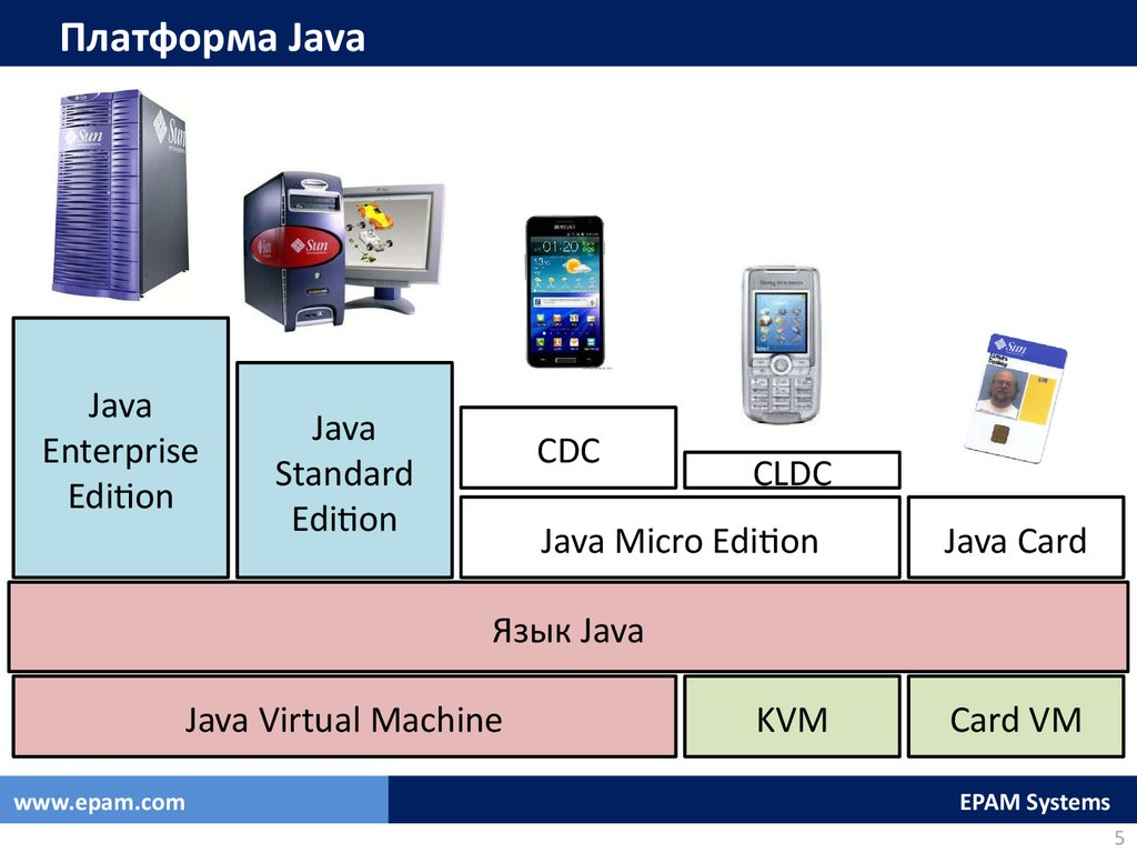 programming language and java Looking to learn a new programming language we examine java and go.