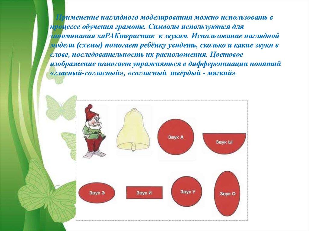 Использование графических моделей в работе с детьми работа моделью для юношей в москве