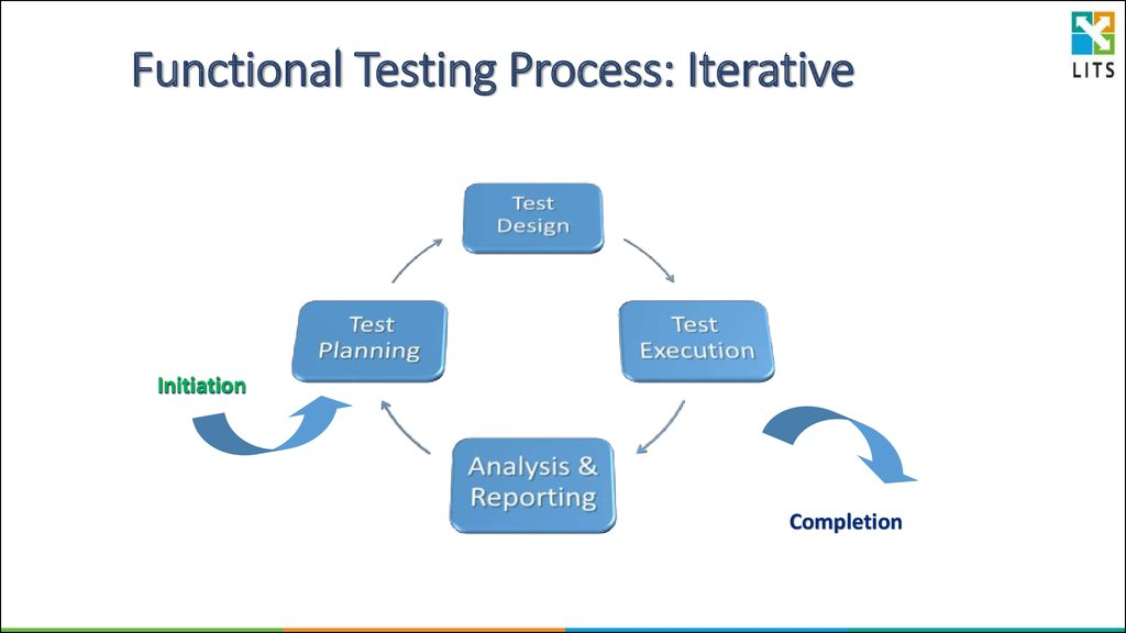 types of testing in software engineering pdf