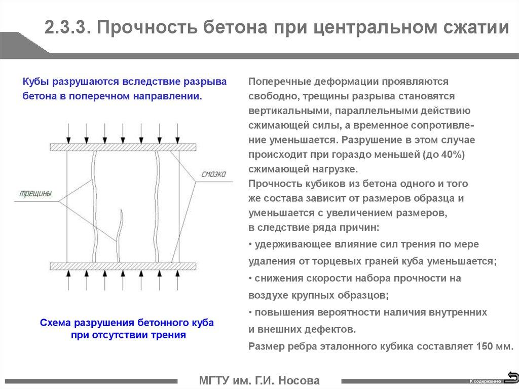 физика уд плотность бетона