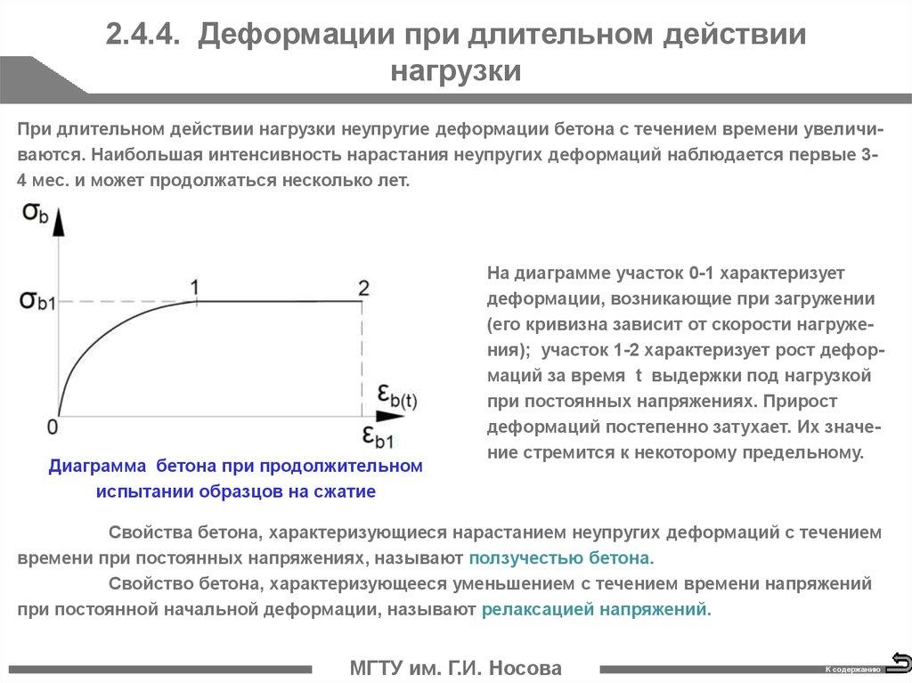 Ползучесть бетона формула состав бетонной смеси в20