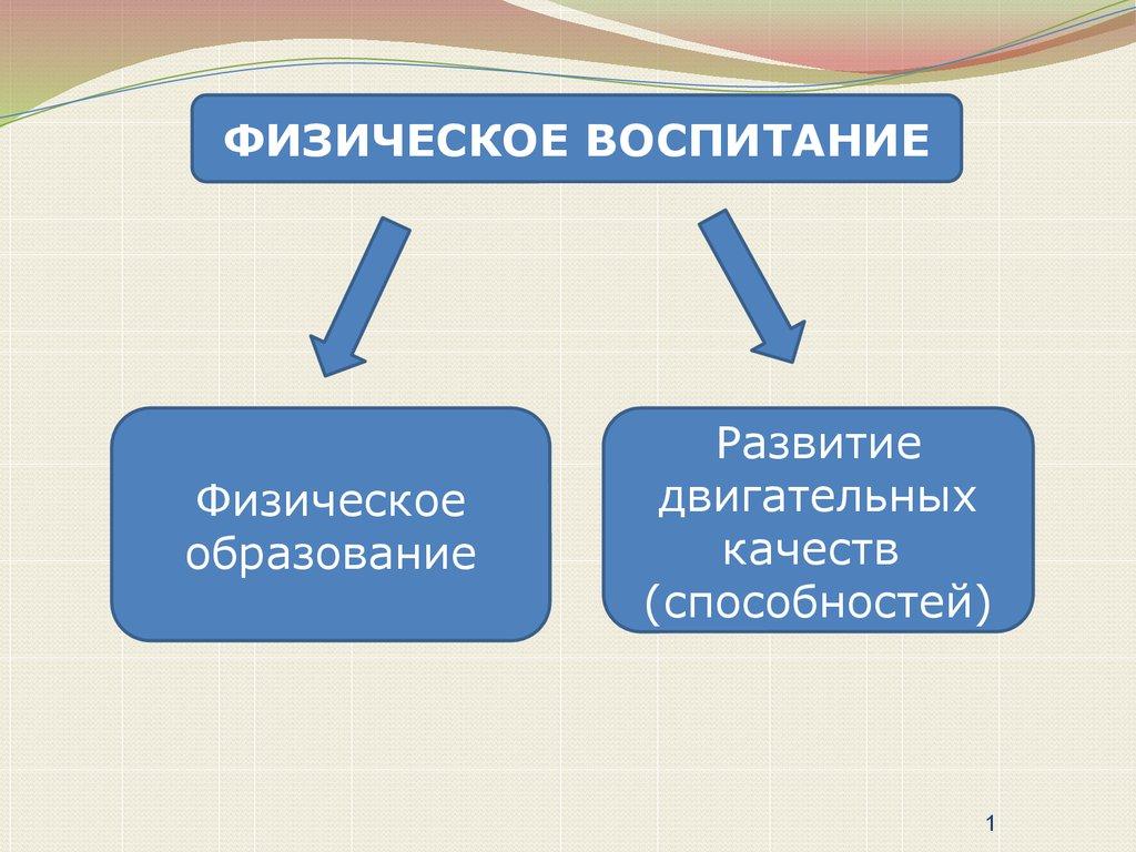 ebook введение в специальность электротехнологические установки и системы