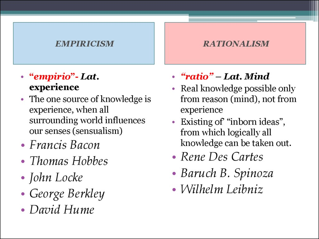 empiricism locke vs rationalism descartes How do i know: descartes' rationalism versus hume's empiricism  regarding the more arcane question of rationalism vs empiricism, i turn again to .