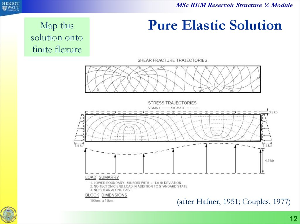 Pure Elastic Solution