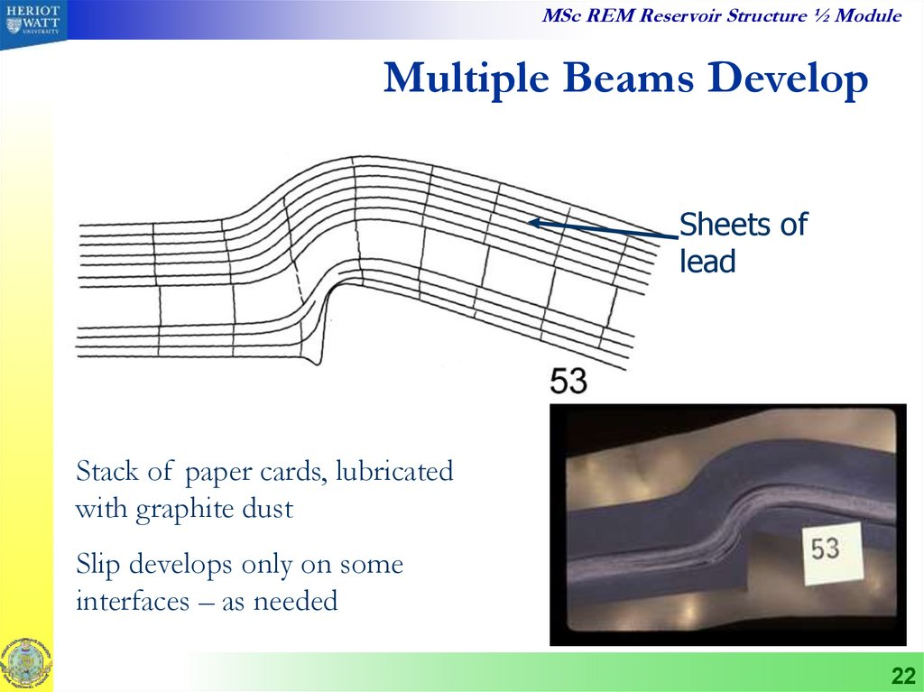 Multiple Beams Develop