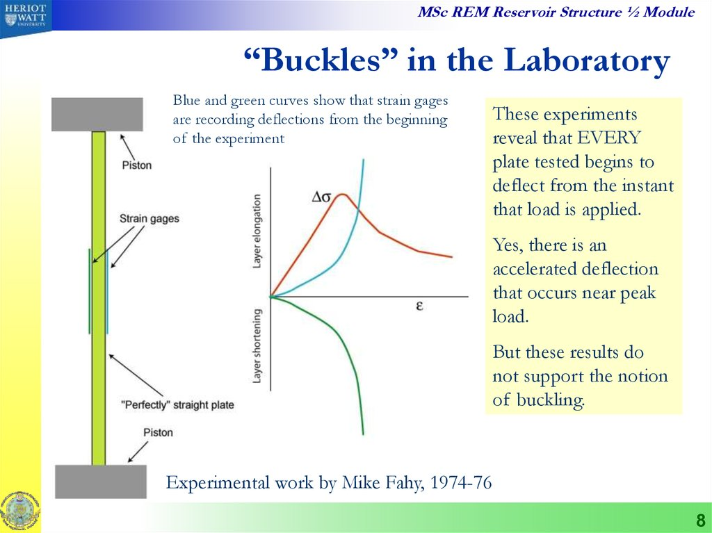 """Buckles"" in the Laboratory"
