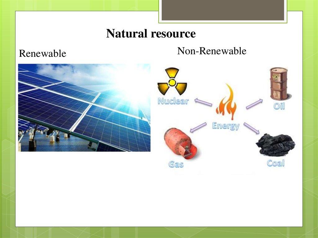 Natural Resource Depletion презентация онлайн