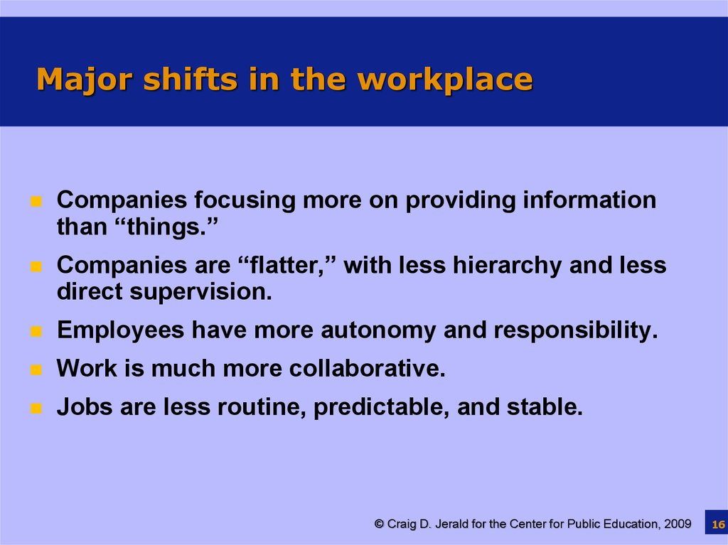 Major shifts in the workplace
