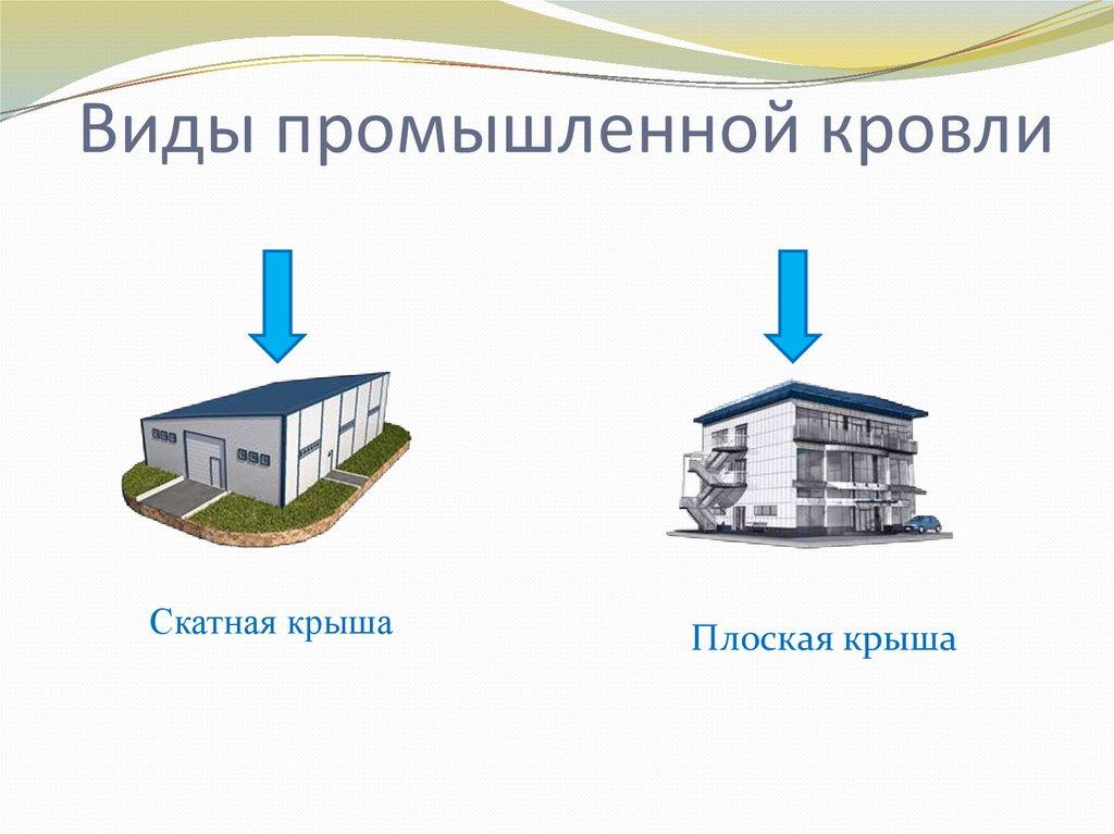 Ванной гидроизол для гидроизоляции