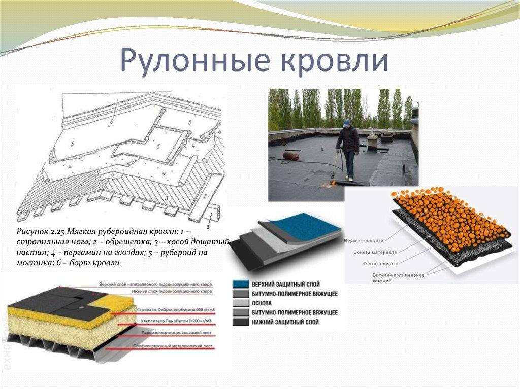 Теплоизоляция с металлическими кожухами