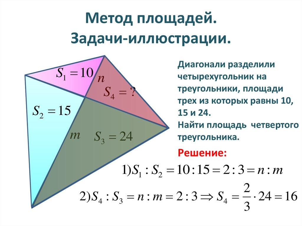 Метод площадей в решении задач табличный способ решения логических задач 9 класс