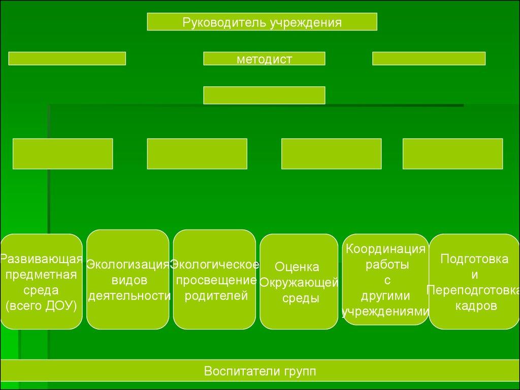 Девушка модель работы по экологическому воспитанию веб модель приват