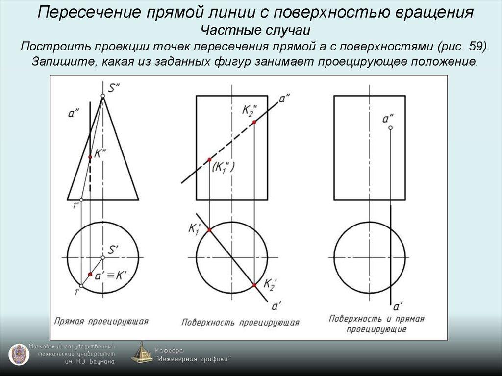 действенный принцип построения точек пересечения линии с поверхностью карточку банкомат