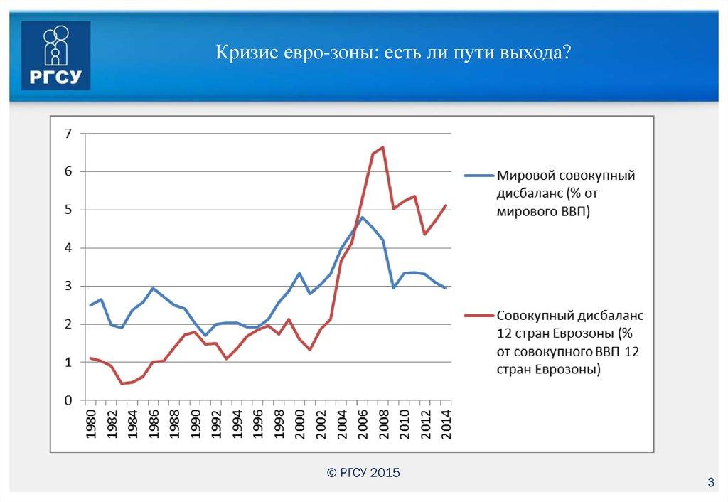 the euro crisis a case study