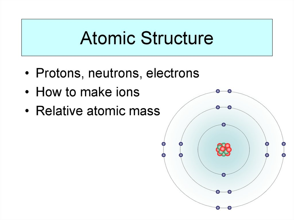short notes atomic structure Short answer: the number of protons that are in each atom of the element  chapter 4: atomic structure notes 38 terms chapter 4: atomic structure notes.