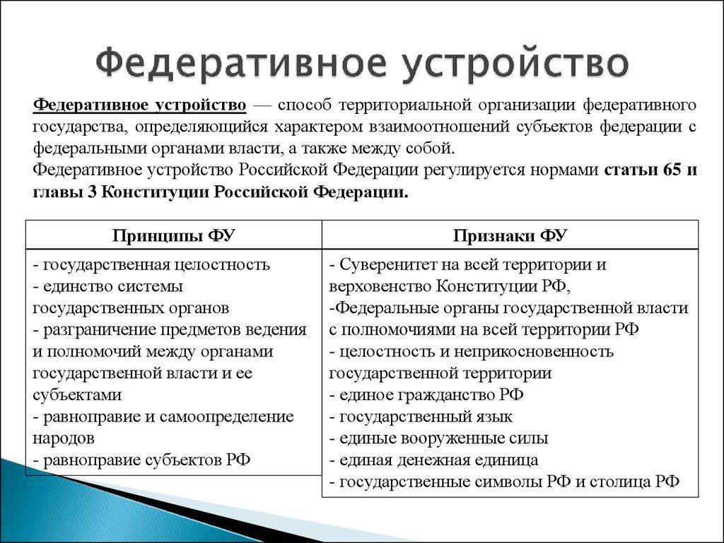 52. Понятие И Принципы Административно-территориального Устройства Субъектов Рф Шпаргалка