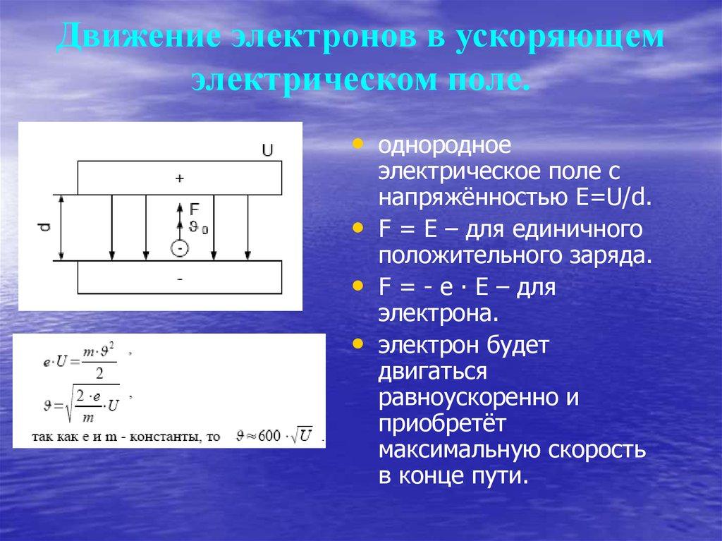 земельный участок электроны ускоряются в электронной пушке электрическим полем города Орехово-Зуево