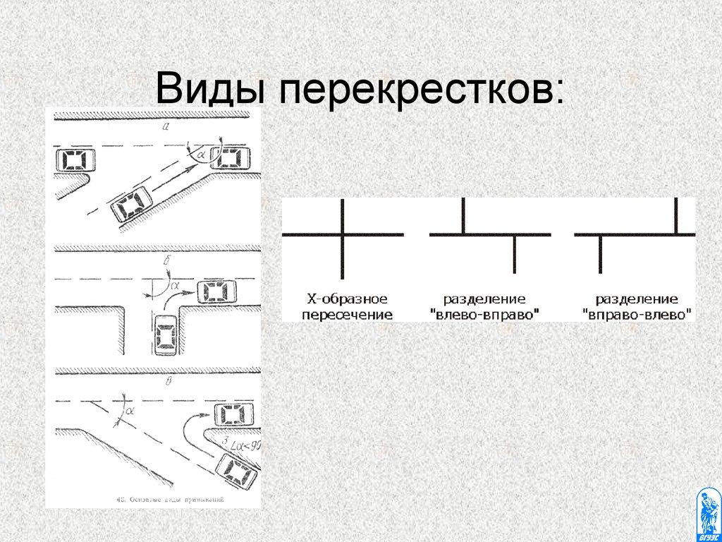 Перекрестки и их виды картинки